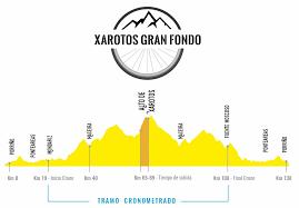 """Aprazase a proba ciclista """"Xarotos Gran Fondo-Concello do Porriño"""" que pasará ao mes de agosto"""